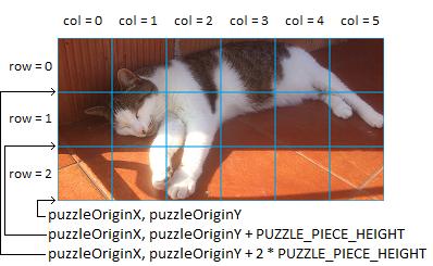 Docelowa współrzędna Y elementów z pierwszej kolumny układanki